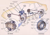 South Tucson Brake Repair Services