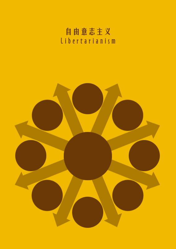 Libtarianism