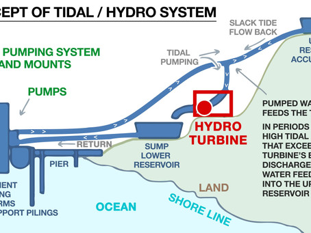TIDAL POWER COMES TO BRITISH COLUMBIA'S RUGGED WEST COAST