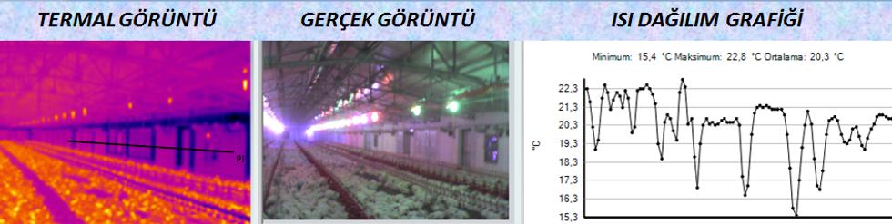 kümes termal görüntü, tavuk çiftliği termal görüntü, kümes ısı kayıp testi