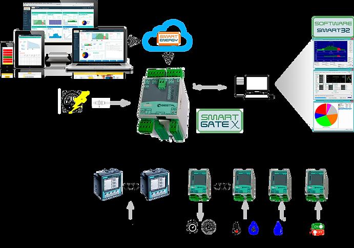 Diagrama_SmartGateX.png