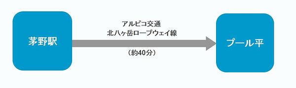 img_route_09.jpg