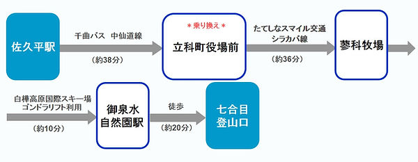 img_route_03.jpg