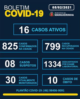 BOLETIM OFICIAL DO COVID-19 05/02/2021