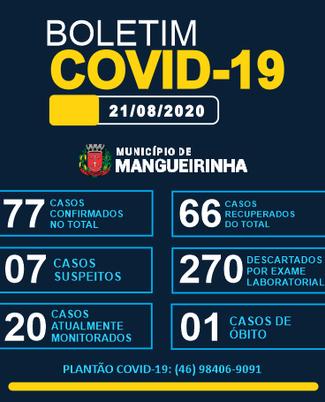 BOLETIM OFICIAL DO COVID-19 21/08/2020