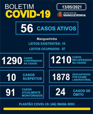BOLETIM OFICIAL DO COVID-19 (13/05/2021)