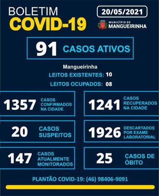 BOLETIM OFICIAL DO COVID-19 (20/05/2021)