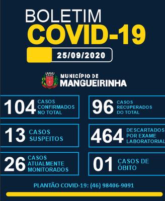 BOLETIM OFICIAL DO COVID-19 25/09/2020