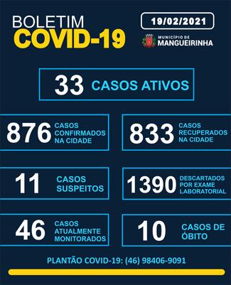 BOLETIM OFICIAL DO COVID-19 19/02/2021