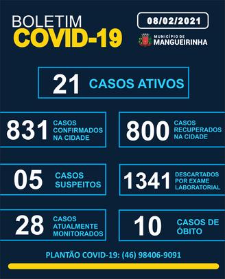 BOLETIM OFICIAL DO COVID-19 08/02/2021