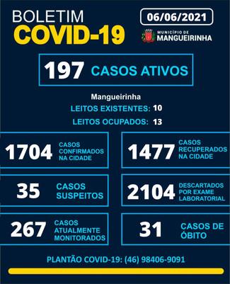 BOLETIM OFICIAL DO COVID-19 (06/06/2021)