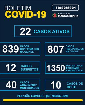 BOLETIM OFICIAL DO COVID-19 10/02/2021