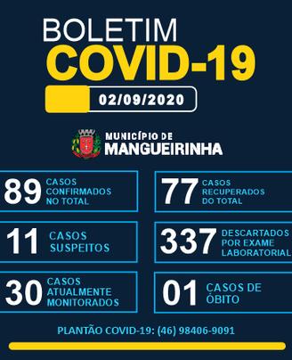 BOLETIM OFICIAL DO COVID-19 02/09/2020
