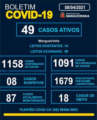 BOLETIM OFICIAL DO COVID-19 08/04/2021