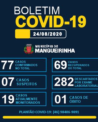 BOLETIM OFICIAL DO COVID-19 24/08/2020