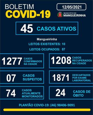 BOLETIM OFICIAL DO COVID-19 (12/05/2021)