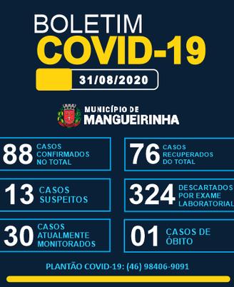 BOLETIM OFICIAL DO COVID-19 31/08/2020