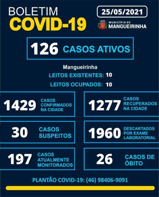 BOLETIM OFICIAL DO COVID-19 (25/05/2021)