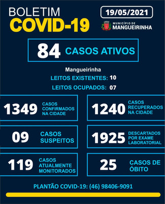 BOLETIM OFICIAL DO COVID-19 (19/05/2021)