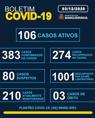 BOLETIM OFICIAL DO COVID-19 03/12/2020