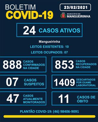 BOLETIM OFICIAL DO COVID-19 23/02/2021