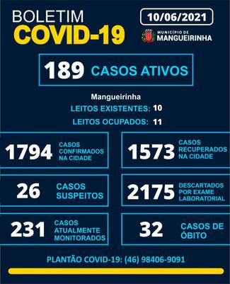 BOLETIM OFICIAL DO COVID-19 (10/06/2021)
