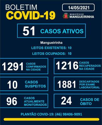 BOLETIM OFICIAL DO COVID-19 (14/05/2021)
