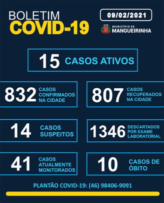 BOLETIM OFICIAL DO COVID-19 09/02/2021