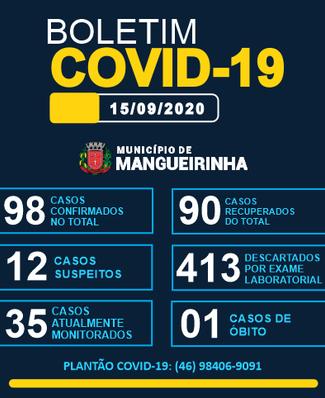 BOLETIM OFICIAL DO COVID-19 15/09/2020
