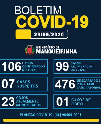 BOLETIM OFICIAL DO COVID-19 29/09/2020