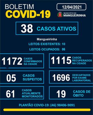 BOLETIM OFICIAL DO COVID-19 12/04/2021