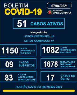 BOLETIM OFICIAL DO COVID-19 07/04/2021