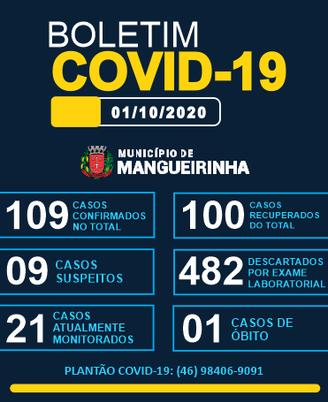 BOLETIM OFICIAL DO COVID-19 01/10/2020