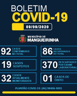 BOLETIM OFICIAL DO COVID-19 09/09/2020