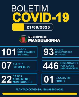 BOLETIM OFICIAL DO COVID-19 21/09/2020