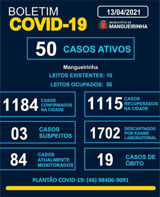 BOLETIM OFICIAL DO COVID-19 13/04/2021