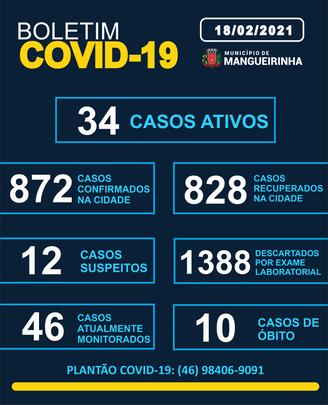 BOLETIM OFICIAL DO COVID-19 18/02/2021