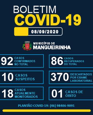BOLETIM OFICIAL DO COVID-19 08/09/2020