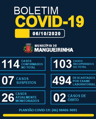 BOLETIM OFICIAL DO COVID-19 06/10/2020