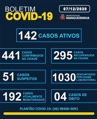 BOLETIM OFICIAL DO COVID-19 07/12/2020