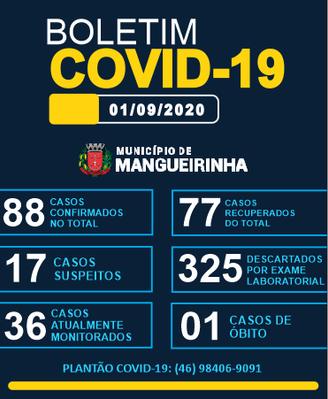 BOLETIM OFICIAL DO COVID-19 01/09/2020