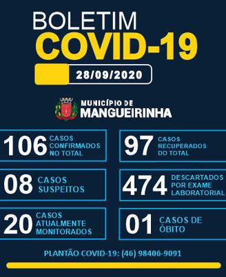 BOLETIM OFICIAL DO COVID-19 28/09/2020