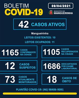 BOLETIM OFICIAL DO COVID-19 09/04/2021