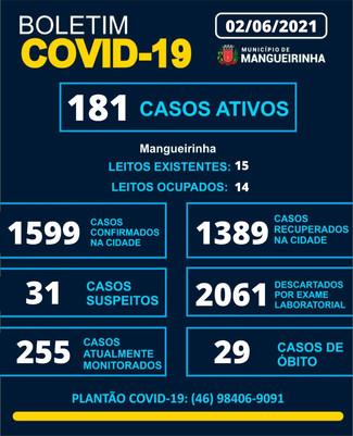 BOLETIM OFICIAL DO COVID-19 (02/06/2021)
