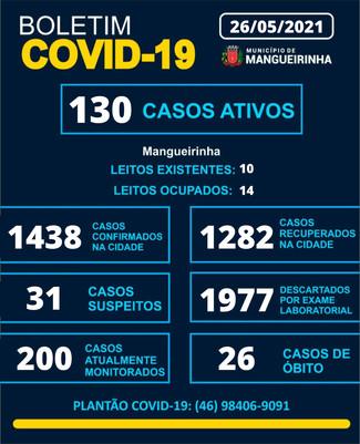 BOLETIM OFICIAL DO COVID-19 (26/05/2021)
