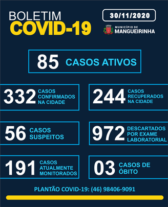 BOLETIM OFICIAL DO COVID-19 30/11/2020