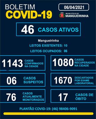 BOLETIM OFICIAL DO COVID-19 06/04/2021