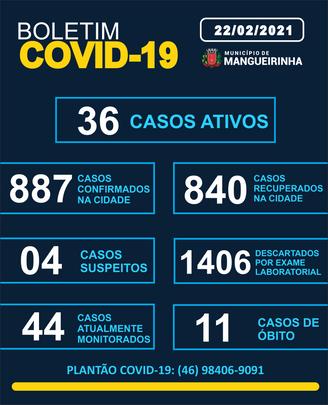 BOLETIM OFICIAL DO COVID-19 22/02/2021