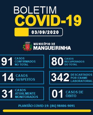 BOLETIM OFICIAL DO COVID-19 03/09/2020