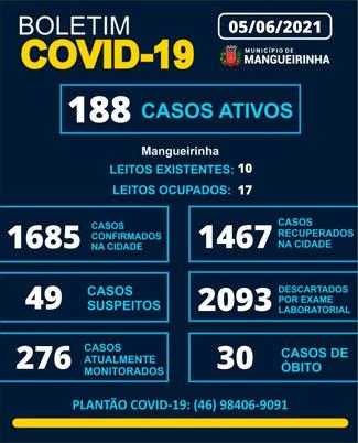 BOLETIM OFICIAL DO COVID-19 (05/06/2021)
